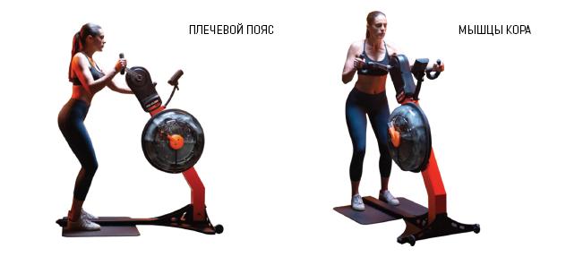 Примеры упражнений на эргометре